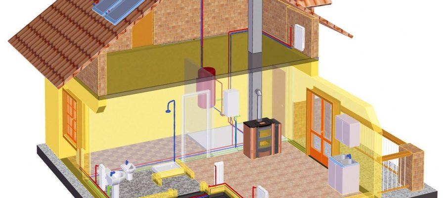 Чем и как лучше отапливать дом